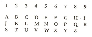 The Pythagorean Cipher Table